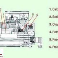 Manutenção em Servomotores