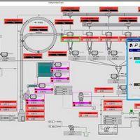 Software supervisório industrial